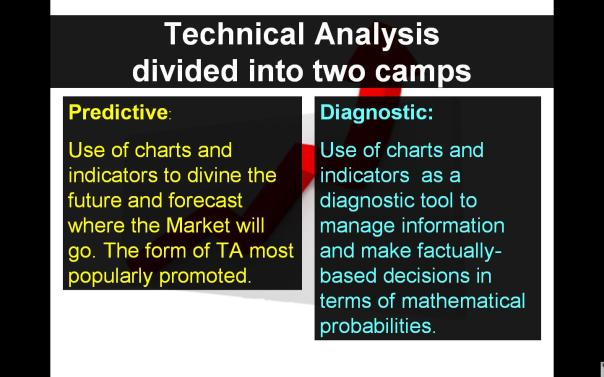 DIAGNOSTIC TECHNICAL ANALYSIS